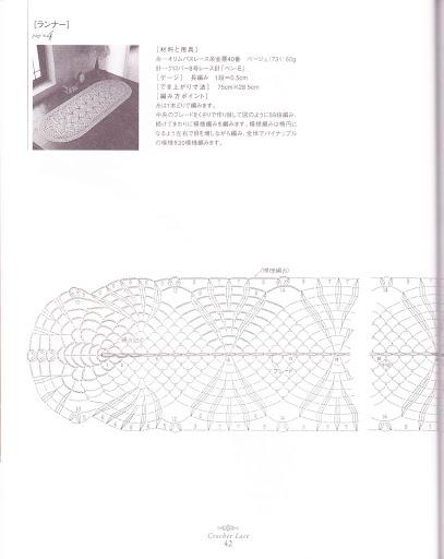مفارش كروشية بالبترون picture_1515426745_148.jpg
