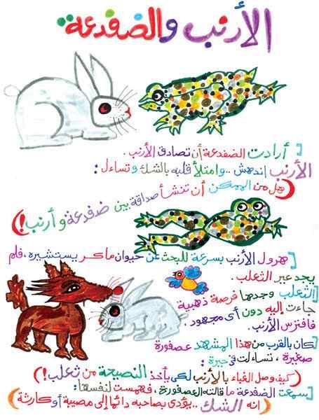 قصص مسليه للاطفال بالصور والالوان lo3m.com_1396831955_476.jpg